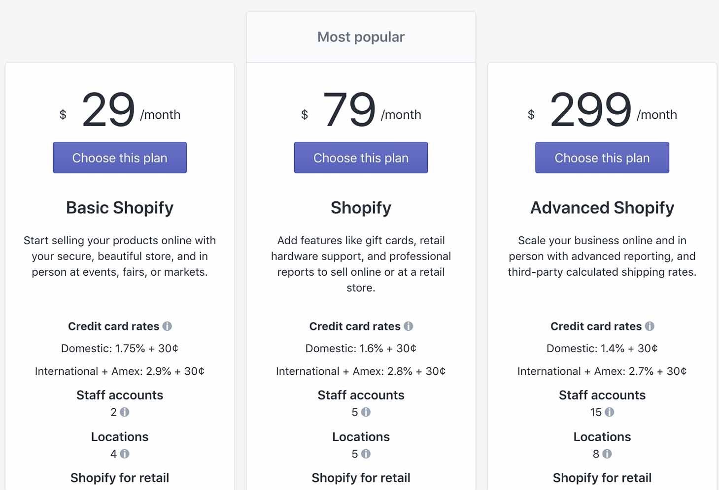Select A Payment Plan For Shopify