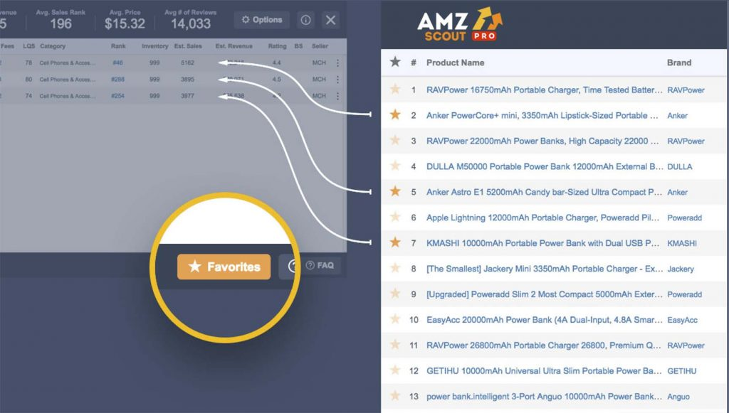 AMZScout Review AMZScout Product tracker